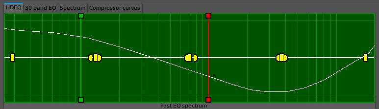 JAMin | Kreślenie charakterystyki w korektorze parametrycznym
