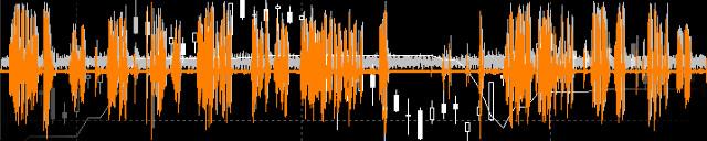 Dźwięk vs. Świece Japońskie | Audacity - odszumianie ścieżek