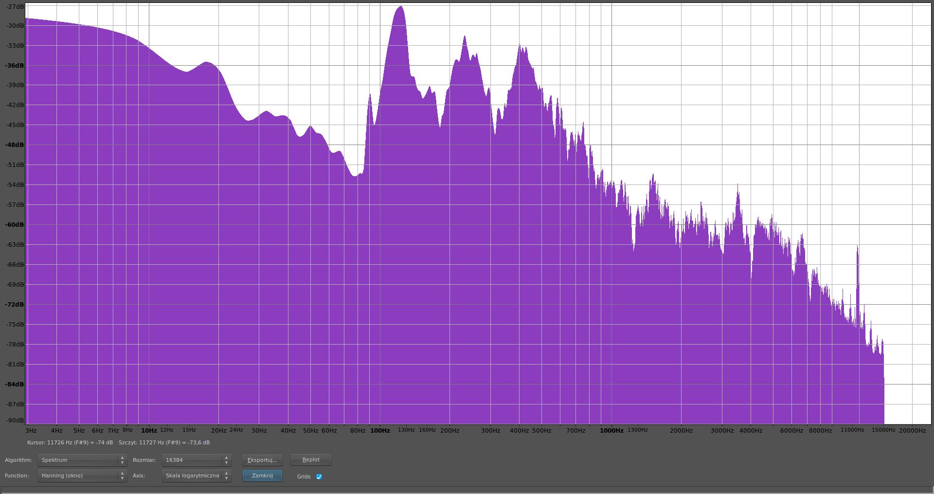 Spektrogram po analizie FFT | Audacity - odszumianie i nie tylko